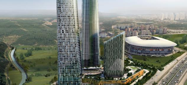 Skyland İstanbul güncel fiyatlar