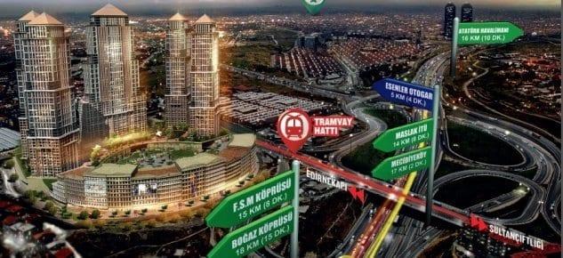 Viaport Venezia'da Düşük Faiz Oranı ve Taksit Erteleme