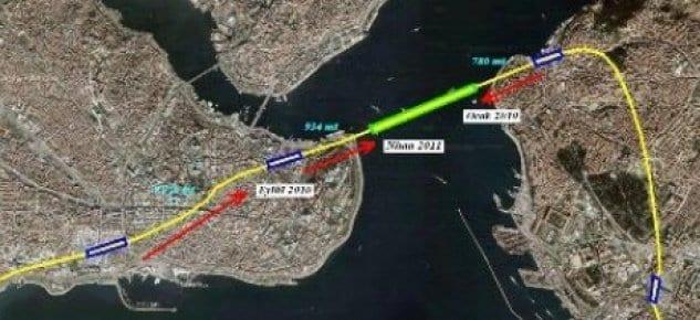 Hızlı Tren ve Marmaray 29 Ekim'de Açılışa Hazır Olacak