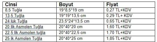 tugla-fiyatlari