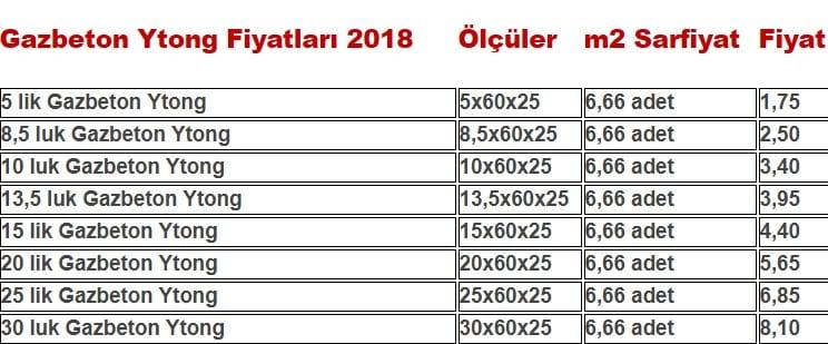 tugla-fiyatlari-emlaklobisi