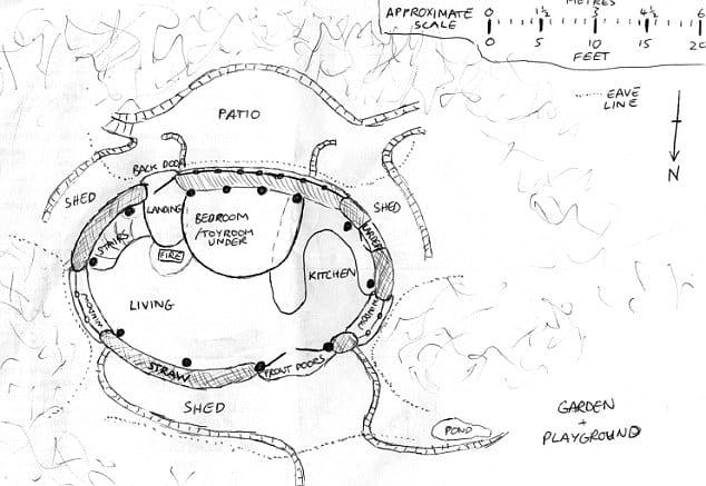 Hobbit Evi'nin planları